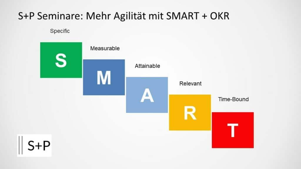 Was ist die SMART Methode?